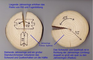 schwund-u-quellverh-mit-beschriftung