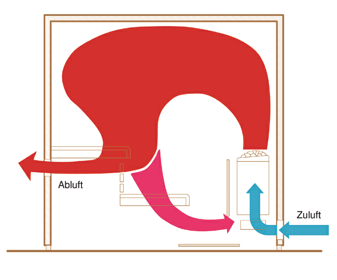 planung grandl sauna und innenausbau gmbh. Black Bedroom Furniture Sets. Home Design Ideas